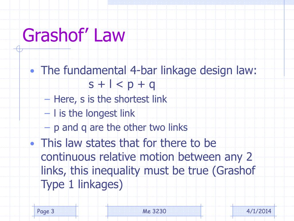 Grashof' Law