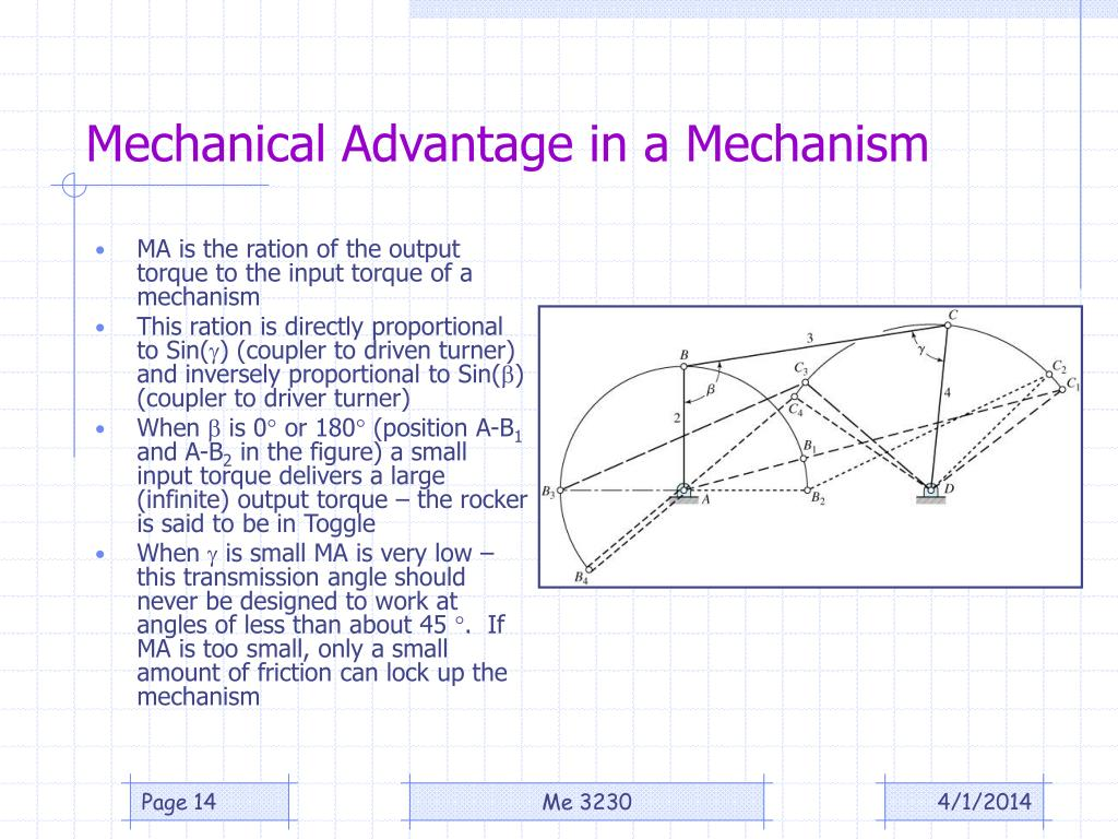 Mechanical Advantage in a Mechanism