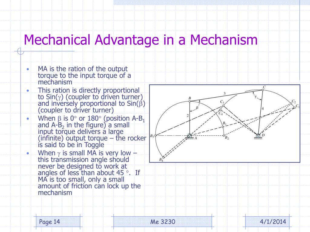 Mechanical Advantage in a Mechanism