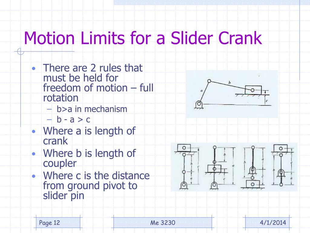 Motion Limits for a Slider Crank