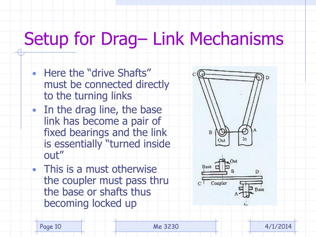 Setup for Drag– Link Mechanisms