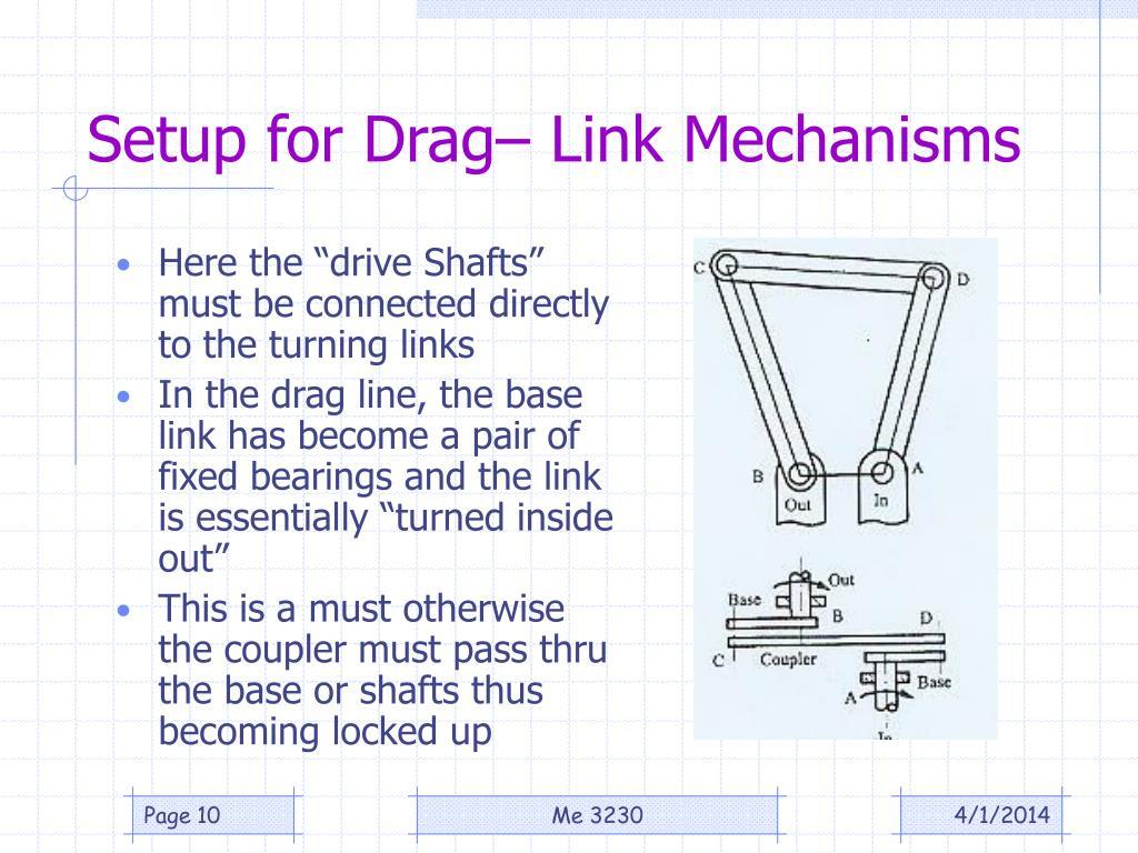 Setup for Drag– Link Mechanisms