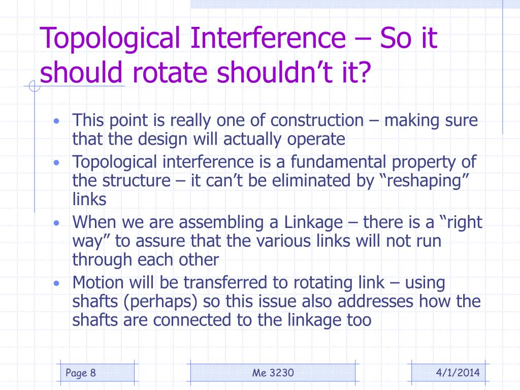 Topological Interference – So it should rotate shouldn't it?