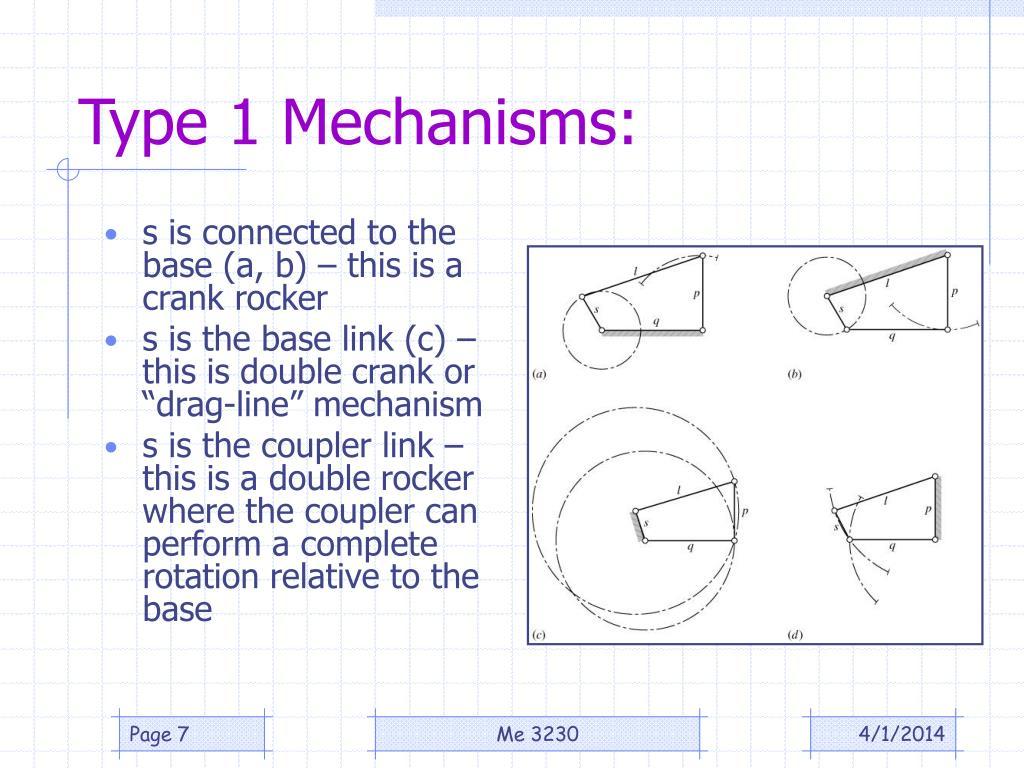 Type 1 Mechanisms: