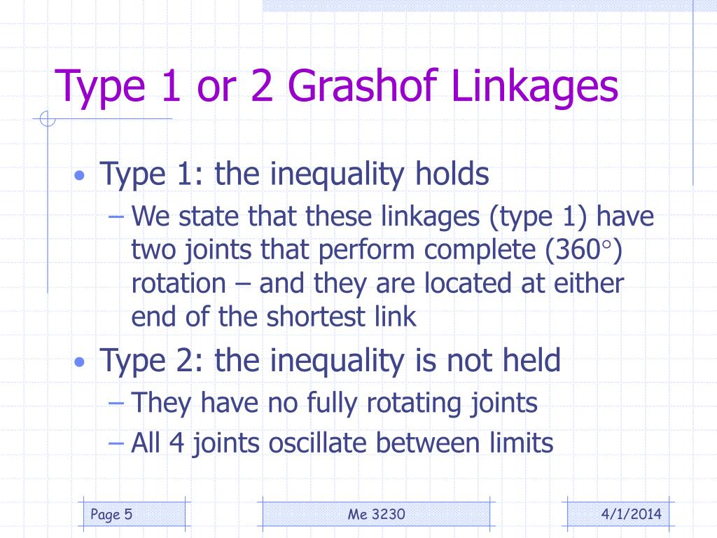Type 1 or 2 Grashof Linkages