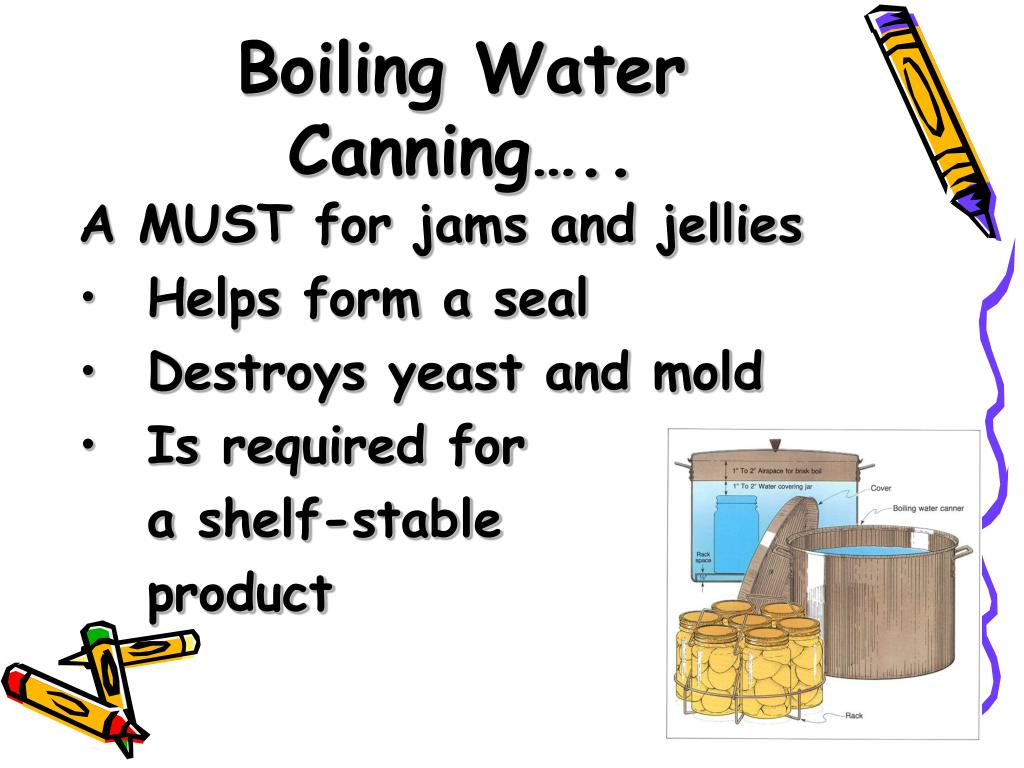 Boiling Water Canning…..