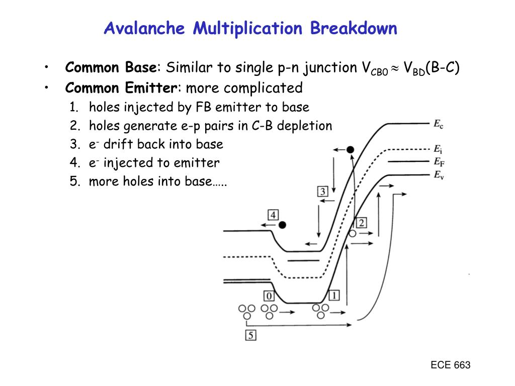 Avalanche Multiplication Breakdown