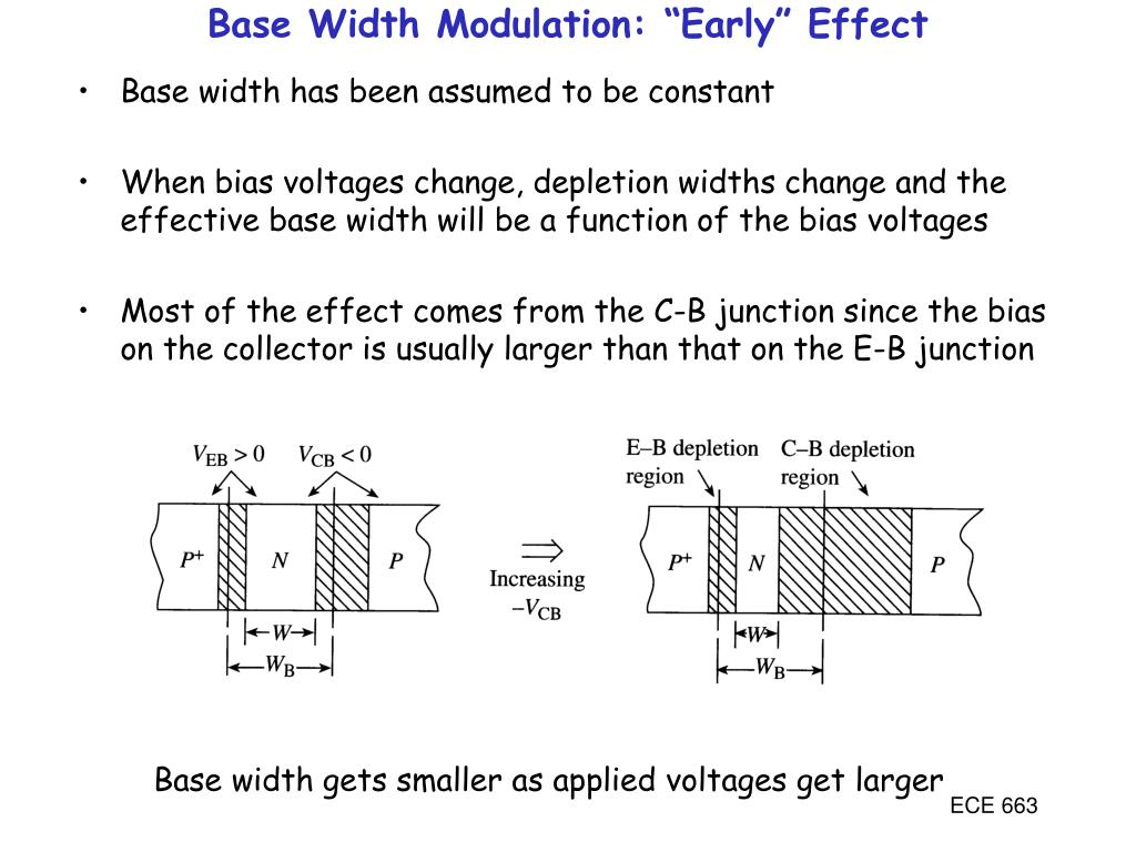 "Base Width Modulation: ""Early"" Effect"