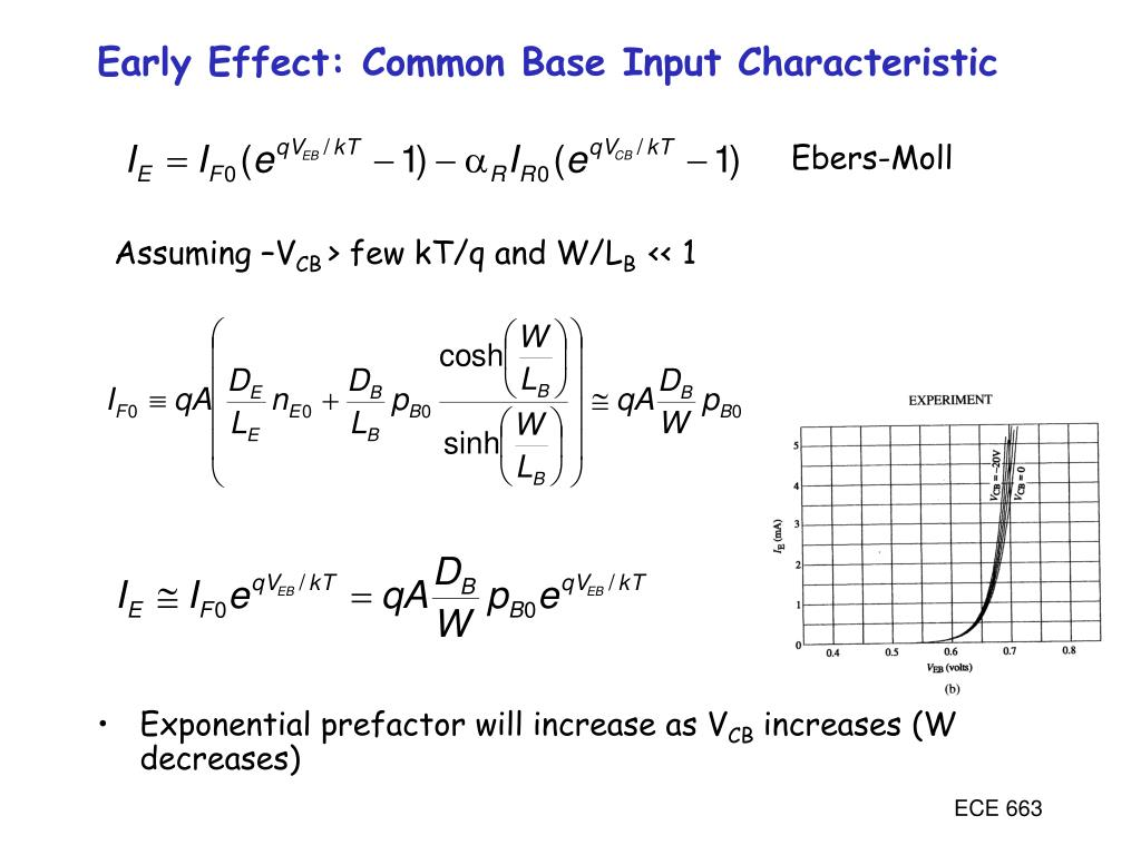 Early Effect: Common Base Input Characteristic