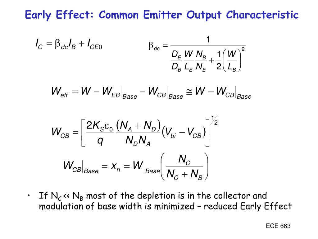 Early Effect: Common Emitter Output Characteristic