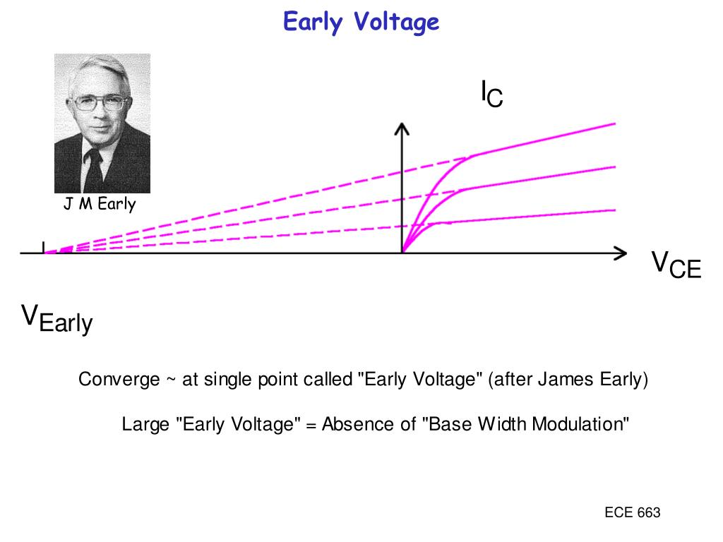 Early Voltage