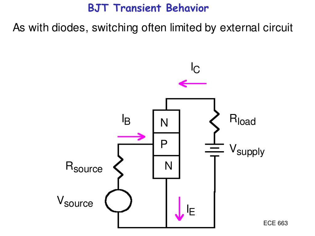BJT Transient Behavior