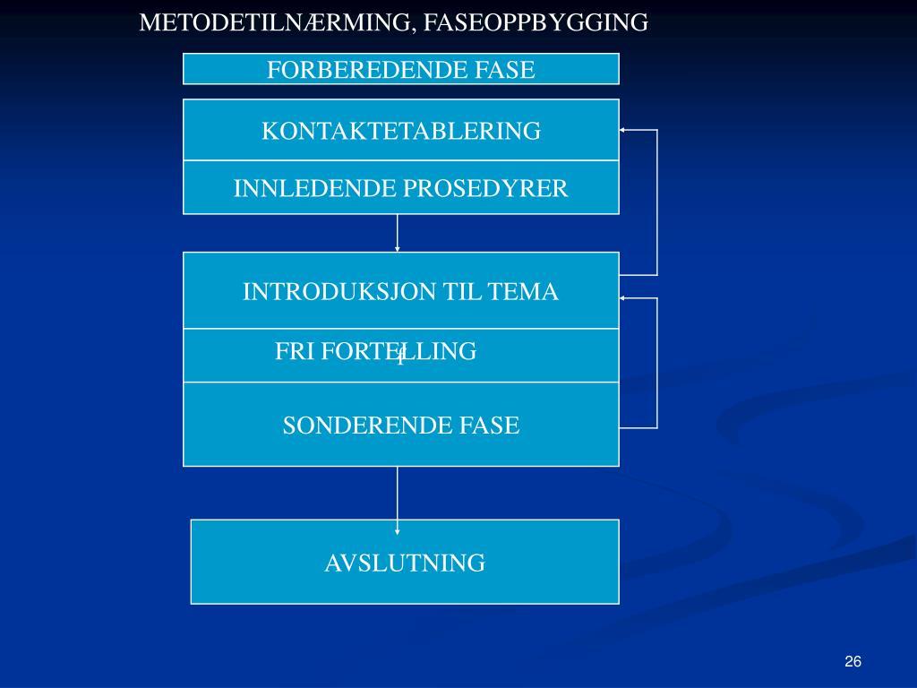 METODETILNÆRMING, FASEOPPBYGGING