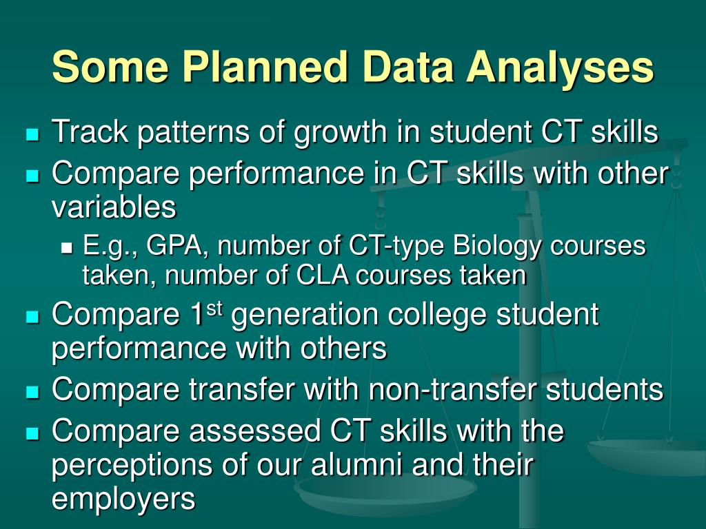 Some Planned Data Analyses