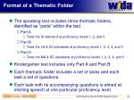 format of a thematic folder