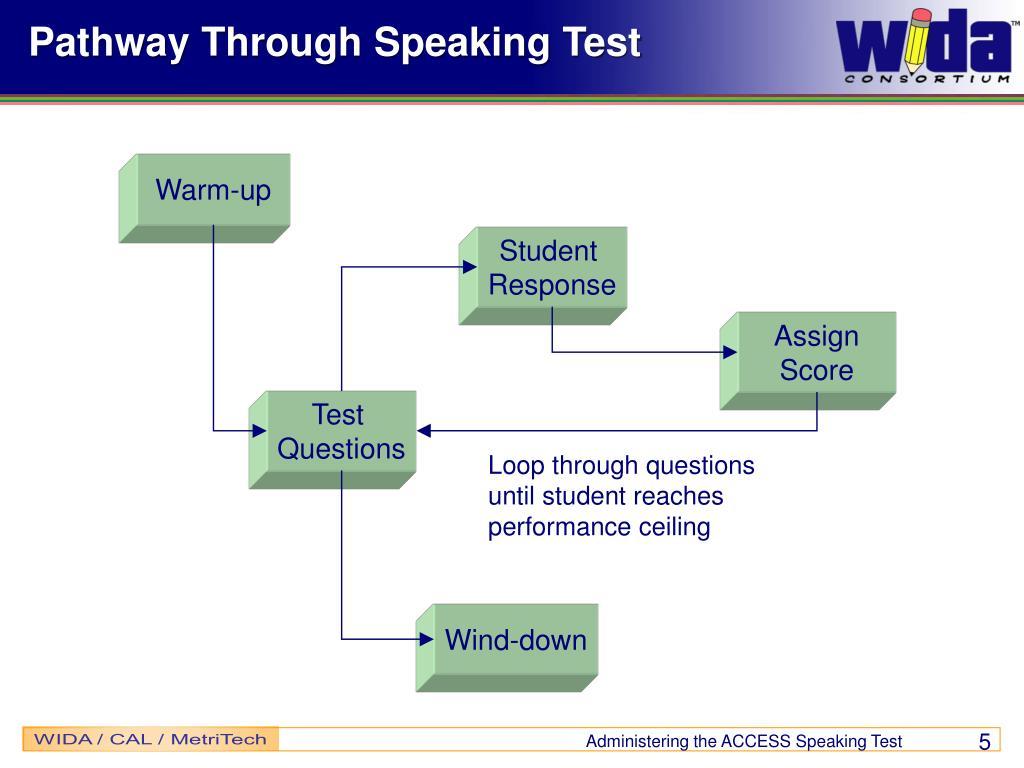 Pathway Through Speaking Test