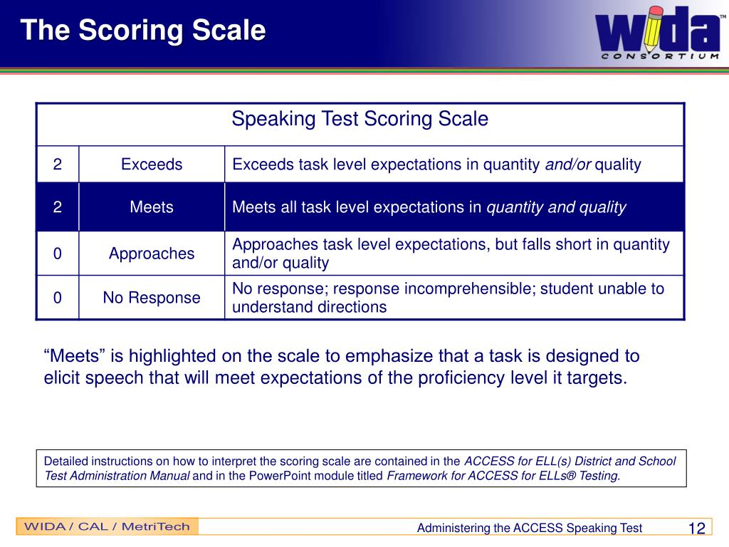 The Scoring Scale