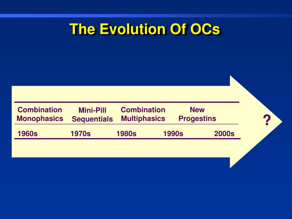 The Evolution Of OCs