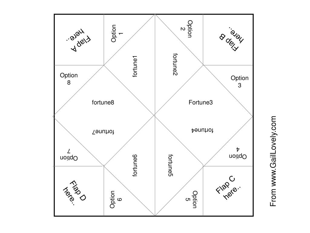 Cootie Catcher or Fortune Teller – to fill-in on computer