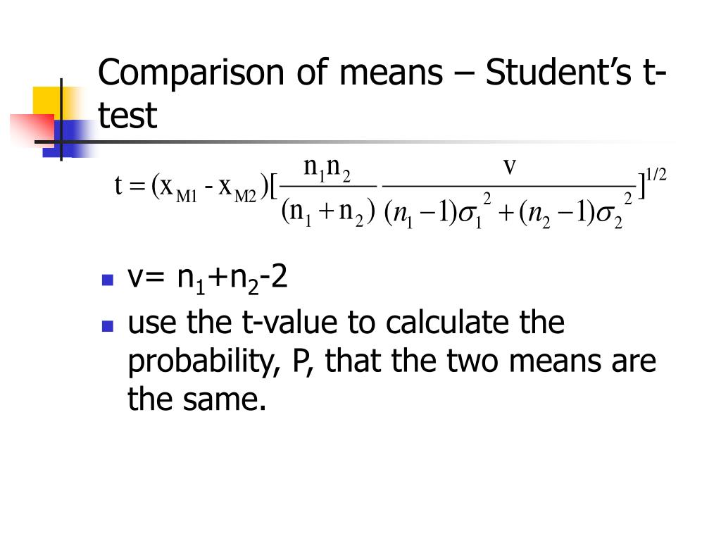 Comparison of means – Student's t-test