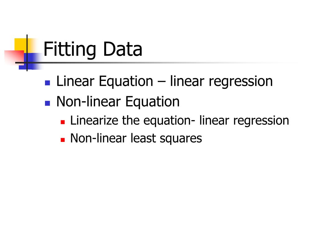 Fitting Data