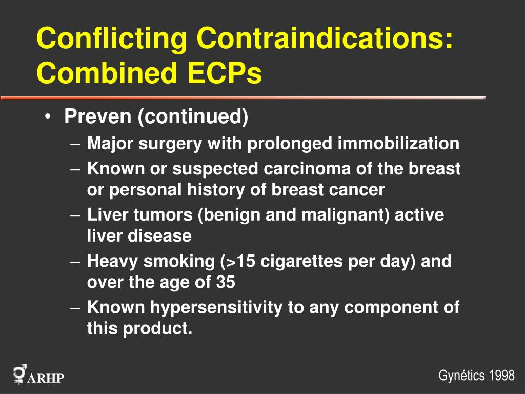 Conflicting Contraindications: Combined ECPs