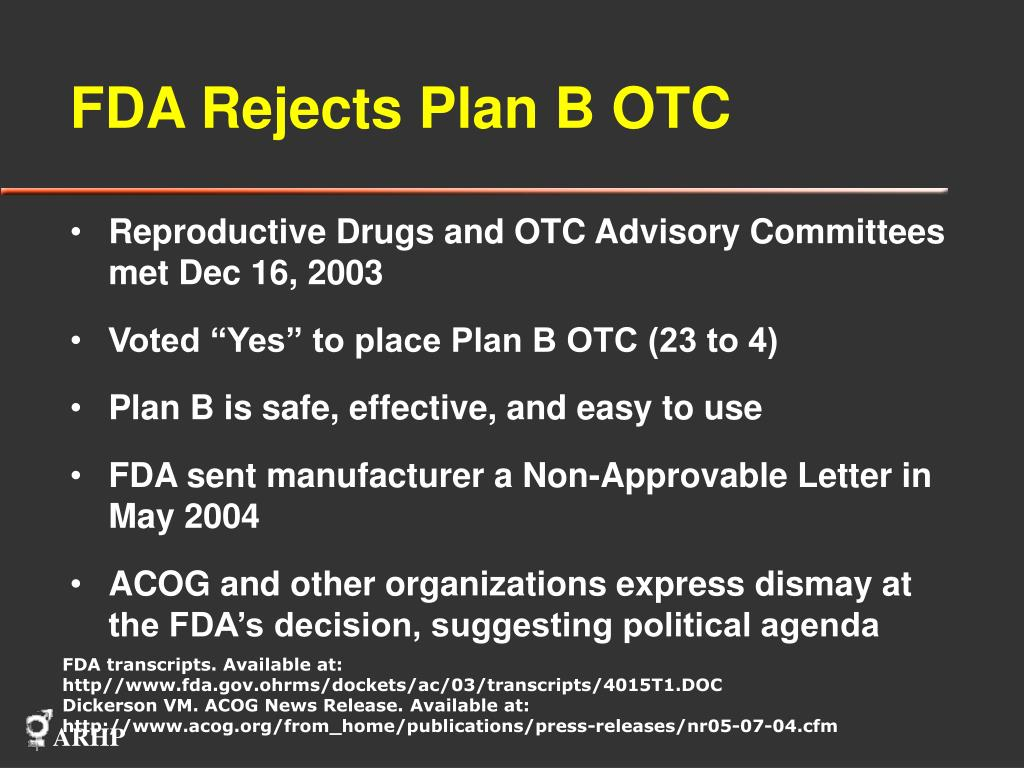 FDA Rejects Plan B OTC