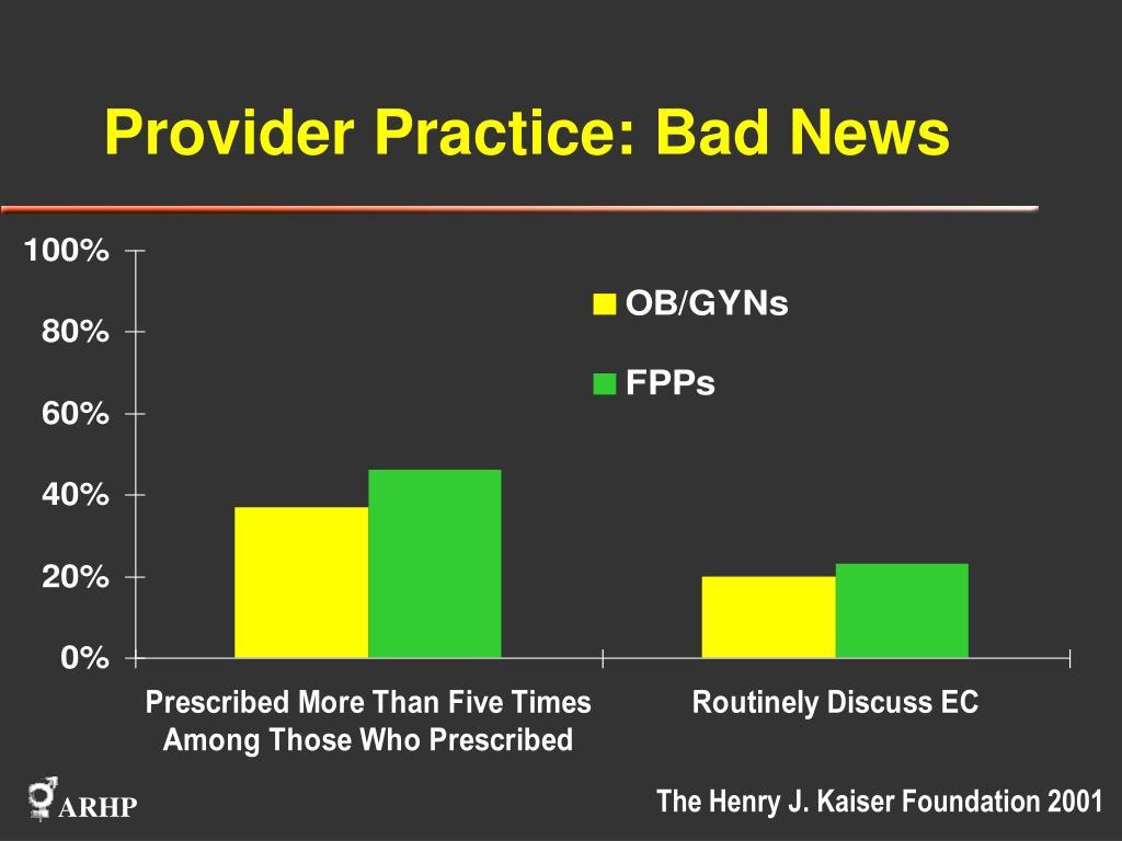 Provider Practice: Bad News