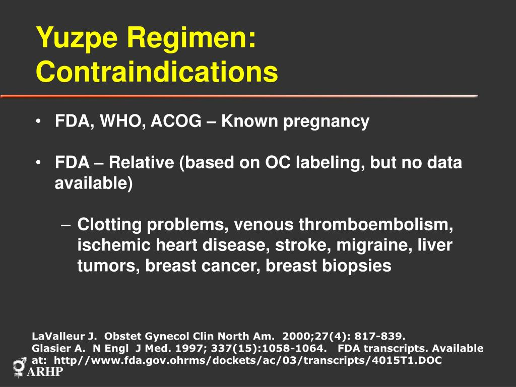 Yuzpe Regimen: Contraindications