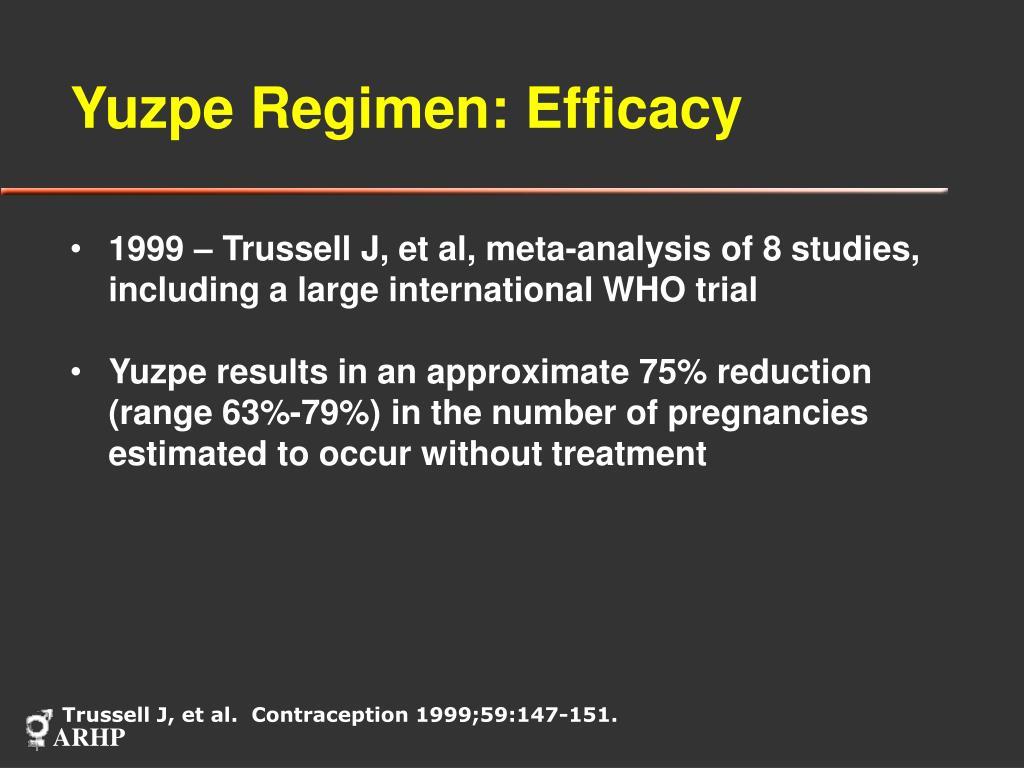Yuzpe Regimen: Efficacy