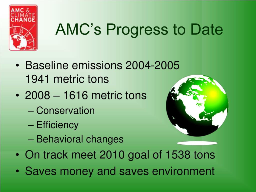 AMC's Progress to Date