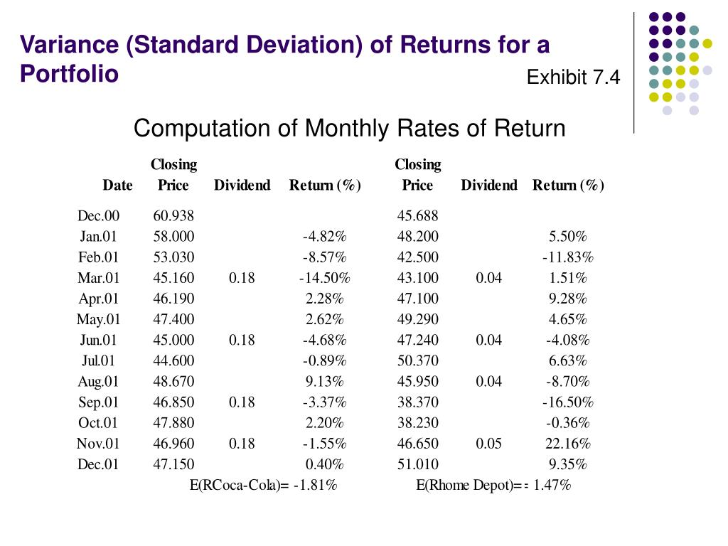 Variance (standard Deviation) Of Returns For A Portfolio Investment How To Calculate  Standard Deviation