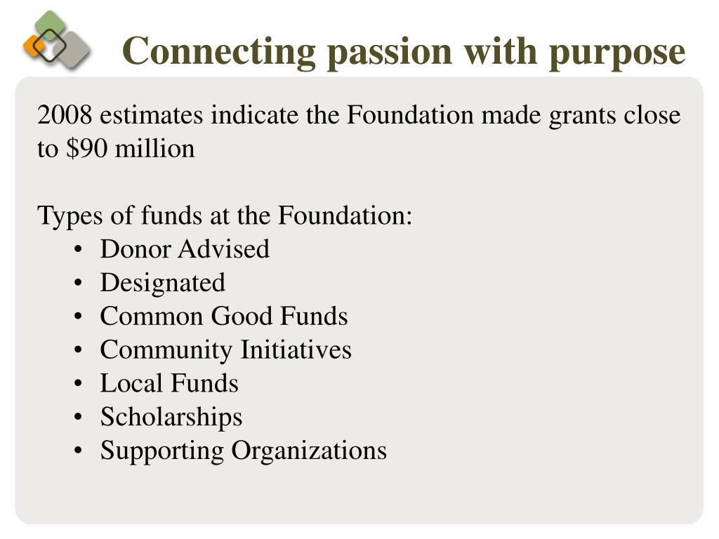 Connecting passion with purpose