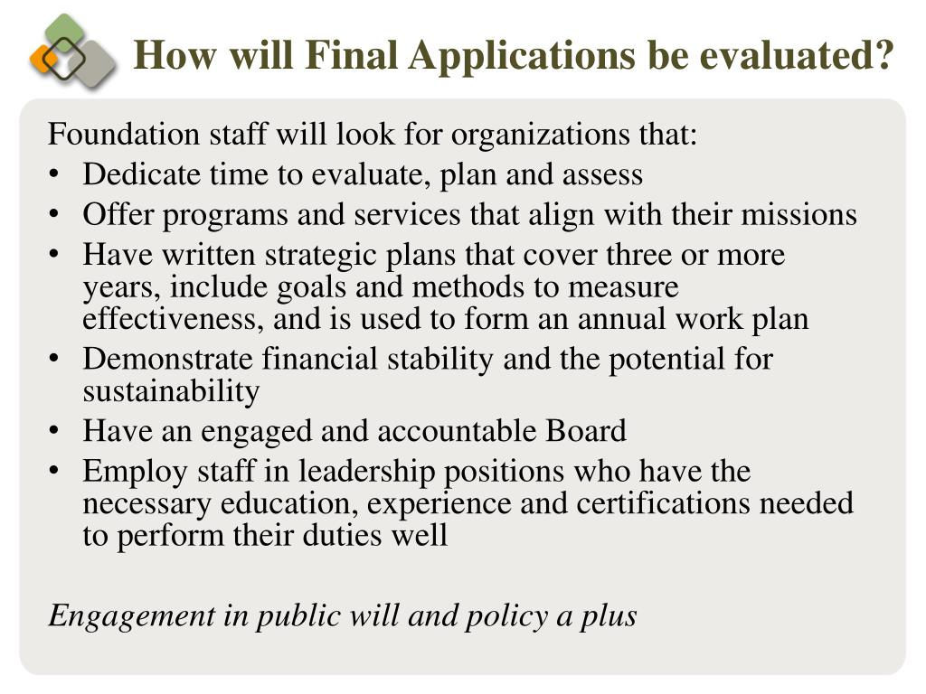 How will Final Applications be evaluated?