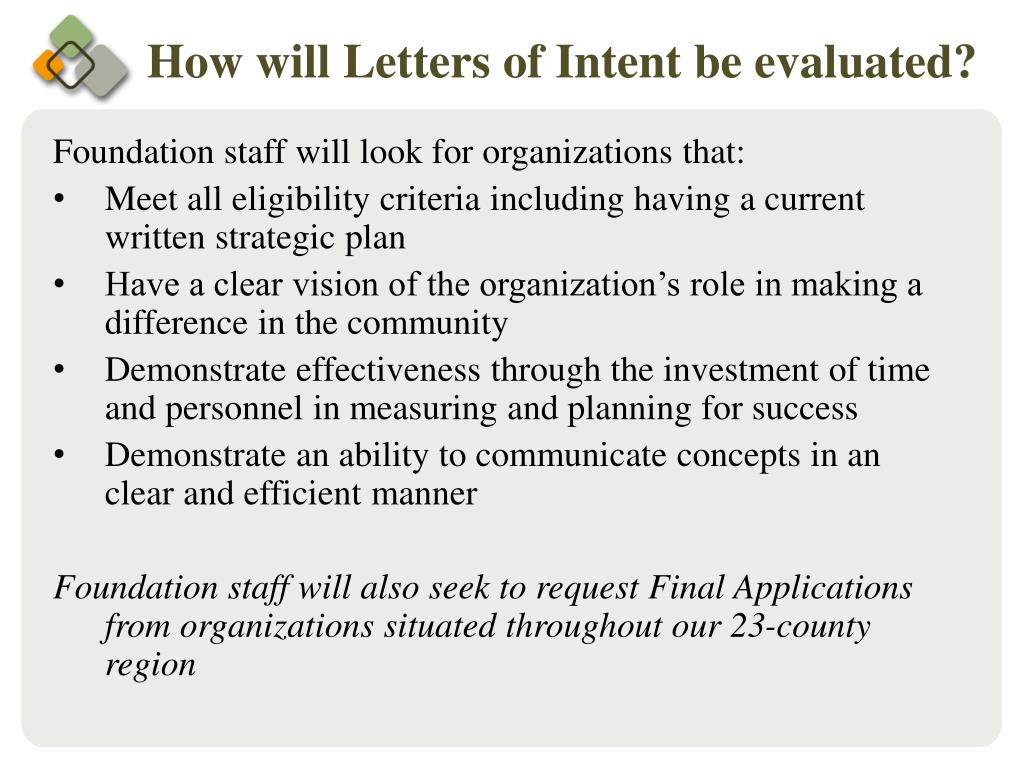 How will Letters of Intent be evaluated?