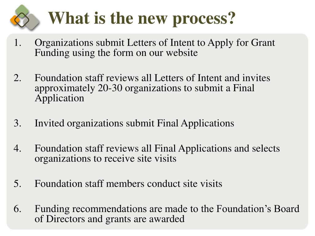 What is the new process?