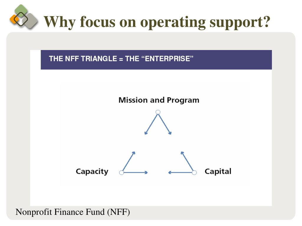 Why focus on operating support?