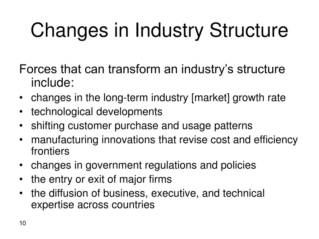 Changes in Industry Structure