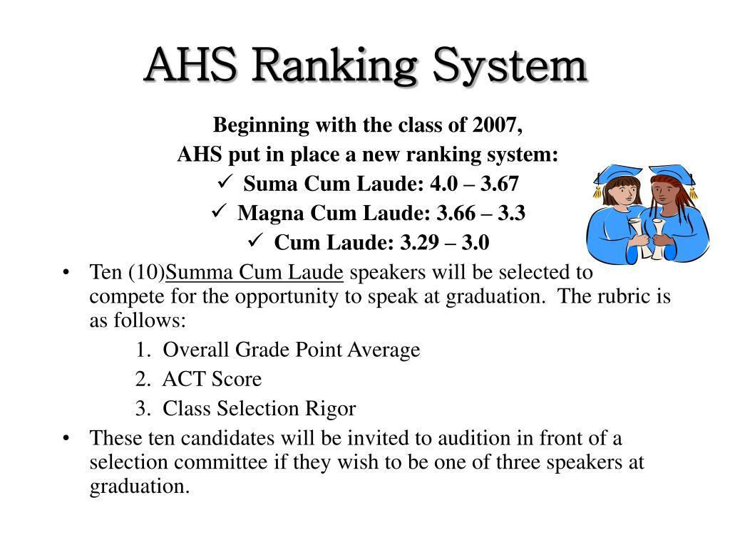 AHS Ranking System