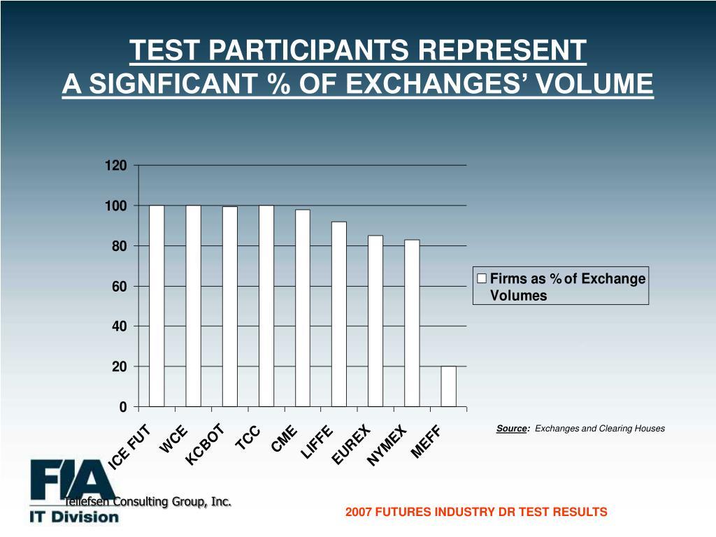 TEST PARTICIPANTS REPRESENT
