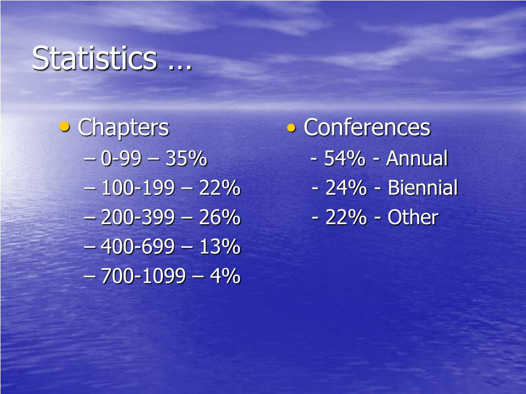 Statistics …