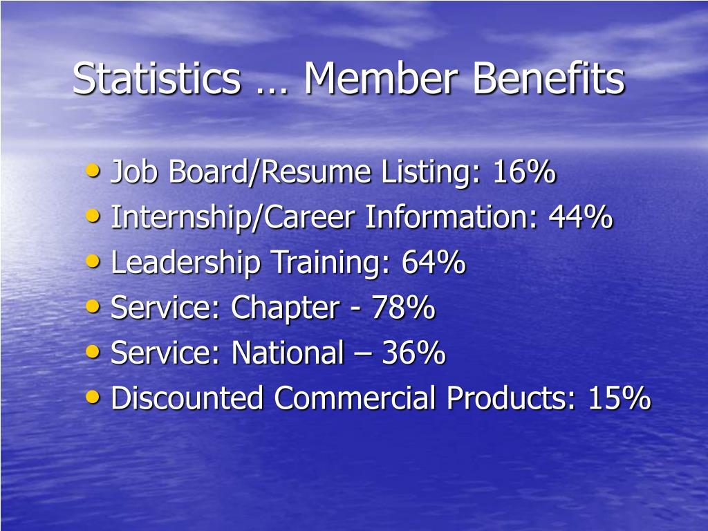 Statistics … Member Benefits