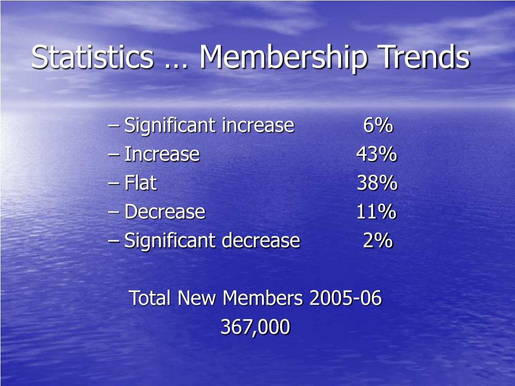 Statistics … Membership Trends