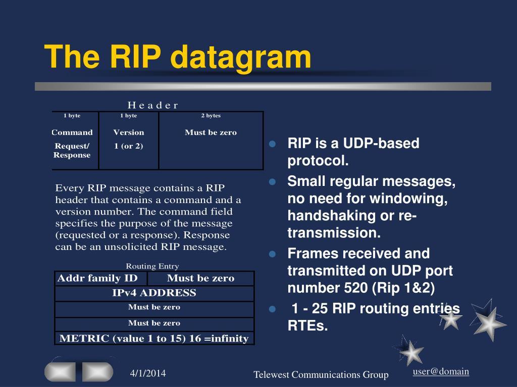 The RIP datagram