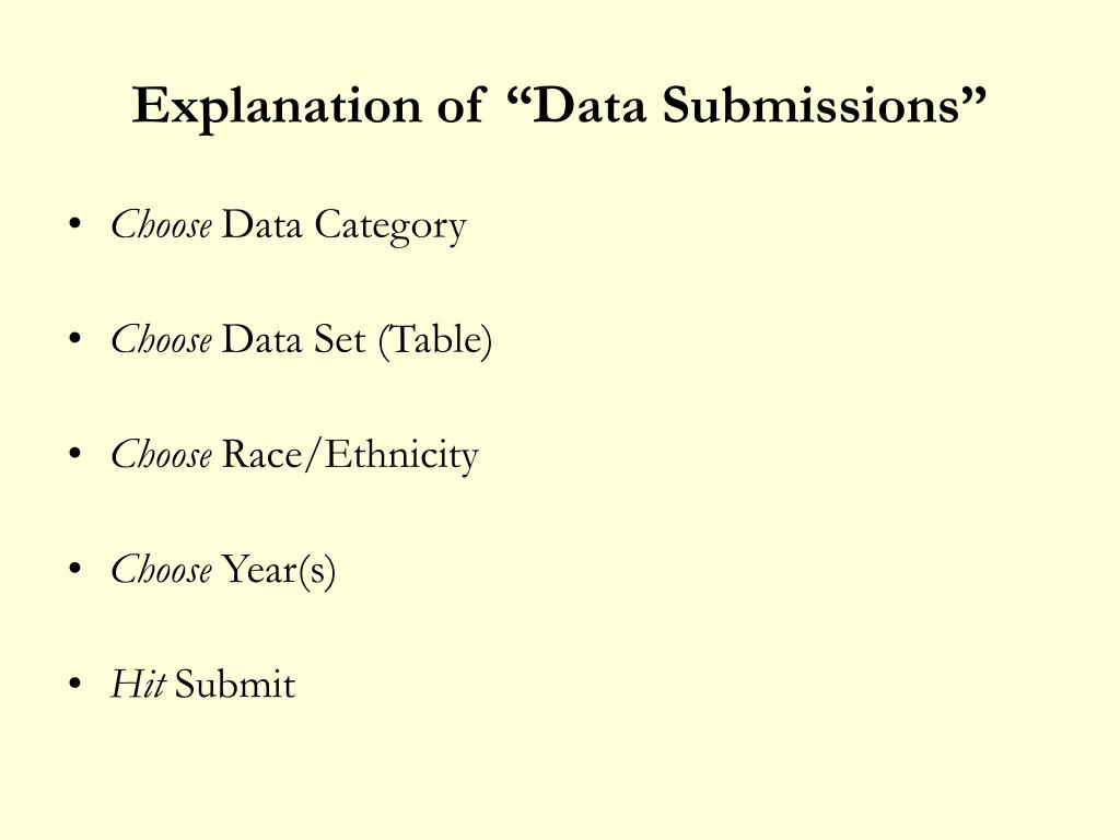 "Explanation of ""Data Submissions"""