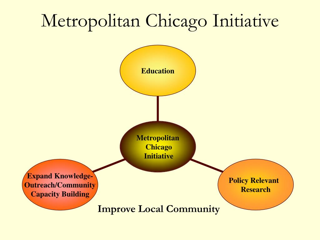 Metropolitan Chicago Initiative