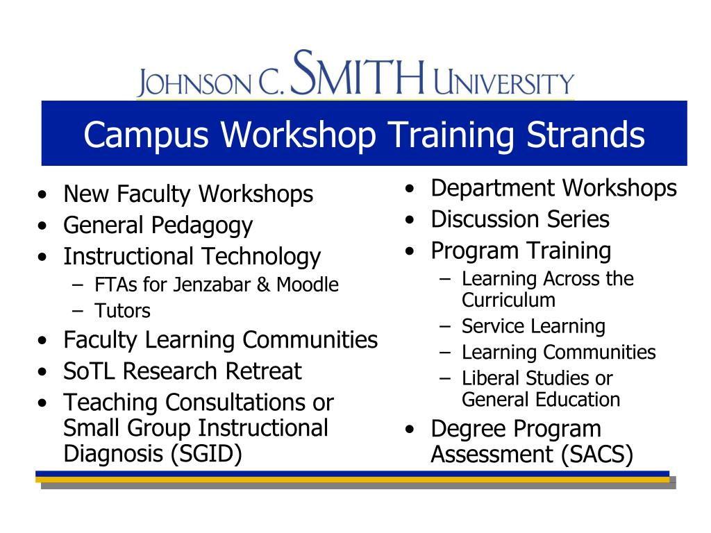 Campus Workshop Training Strands