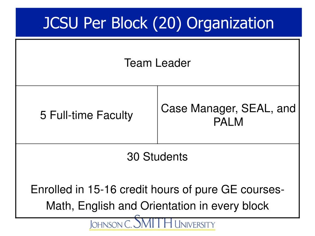 JCSU Per Block (20) Organization