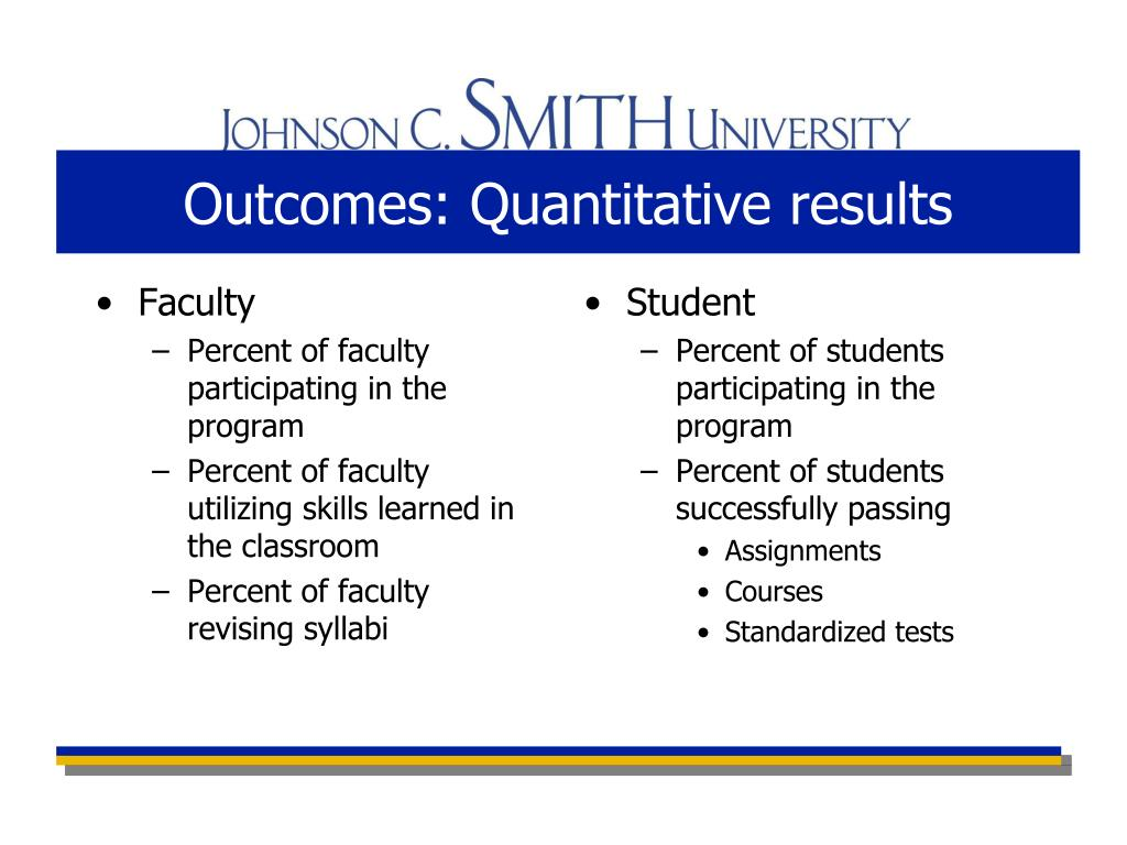 Outcomes: Quantitative results