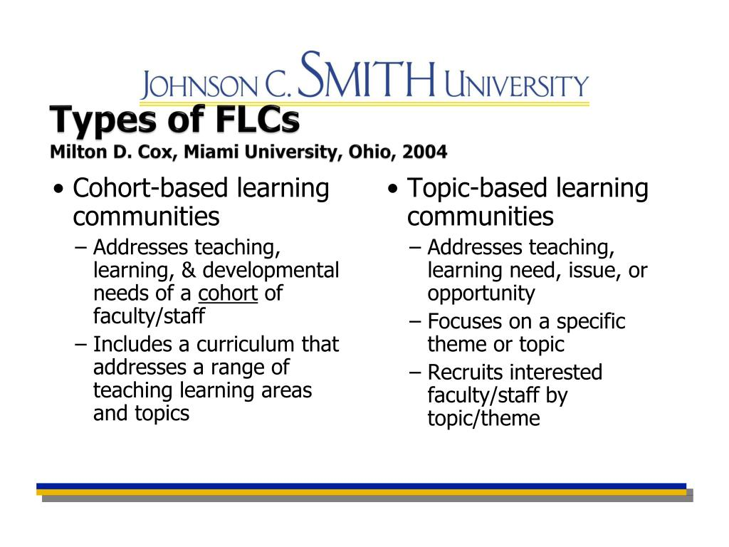Types of FLCs